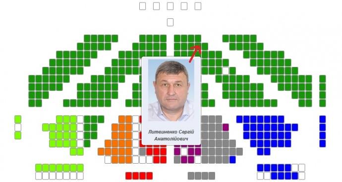 Место, где Сергей Литвиненко сидит в Раде