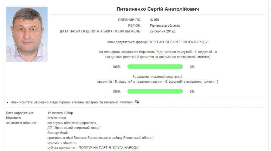 Карточка Сергея Литвиненко с сайта Рады
